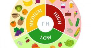 Evo kako ćete razlikovati štetne i korisne ugljikohidrate! Kako smršati?
